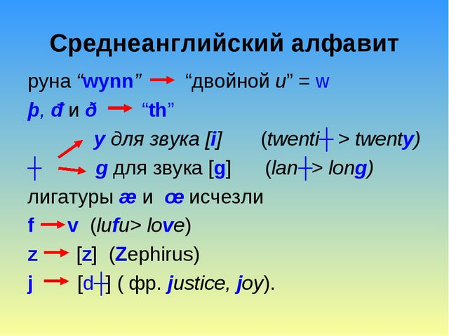 "Среднеанглийский алфавит руна ""wynn"" ""двойной u"" = w þ, đ и ð ""th"" y для звук..."