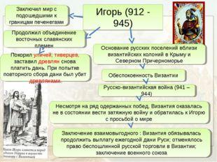 Игорь (912 - 945) Основание русских поселений вблизи византийских колоний в К