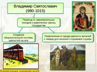 Владимир Святославич (980-1015) Переход от завоевательных походов к укреплени