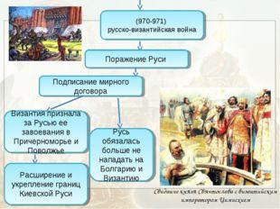 Свидание князя Свячтослава с византийским императором Цимисхием (970-971) рус