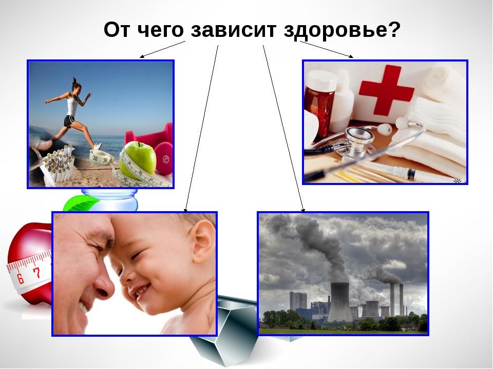 От чего зависит здоровье?