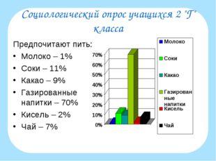 """Социологический опрос учащихся 2 """"Г"""" класса Предпочитают пить: Молоко – 1% Со"""