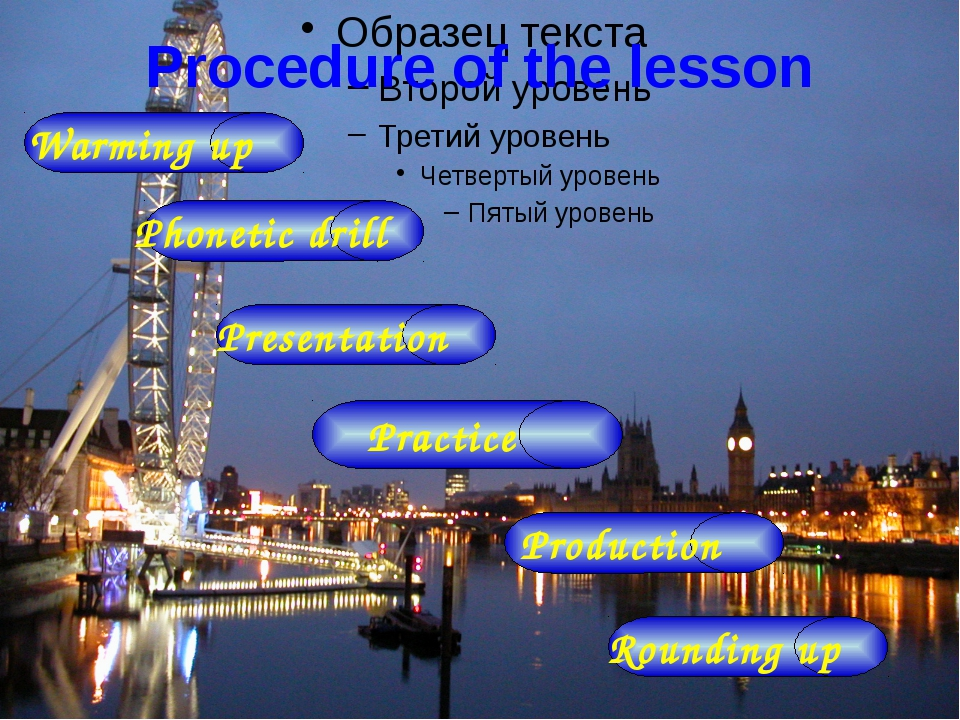 Procedure of the lesson Warming up Presentation Practice Production Rounding...