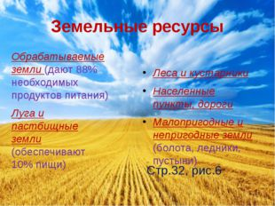 Земельные ресурсы Обрабатываемые земли (дают 88% необходимых продуктов питани