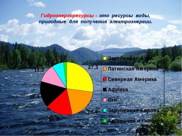 Гидроэнергоресурсы – это ресурсы воды, пригодные для получения электроэнергии.