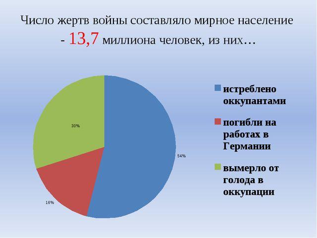 Число жертв войны составляло мирное население - 13,7 миллиона человек, из них…