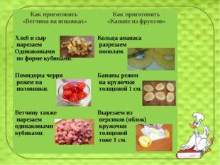 Как приготовить «Ветчина на шпажках» Как приготовить «Канапе из фруктов» Хле