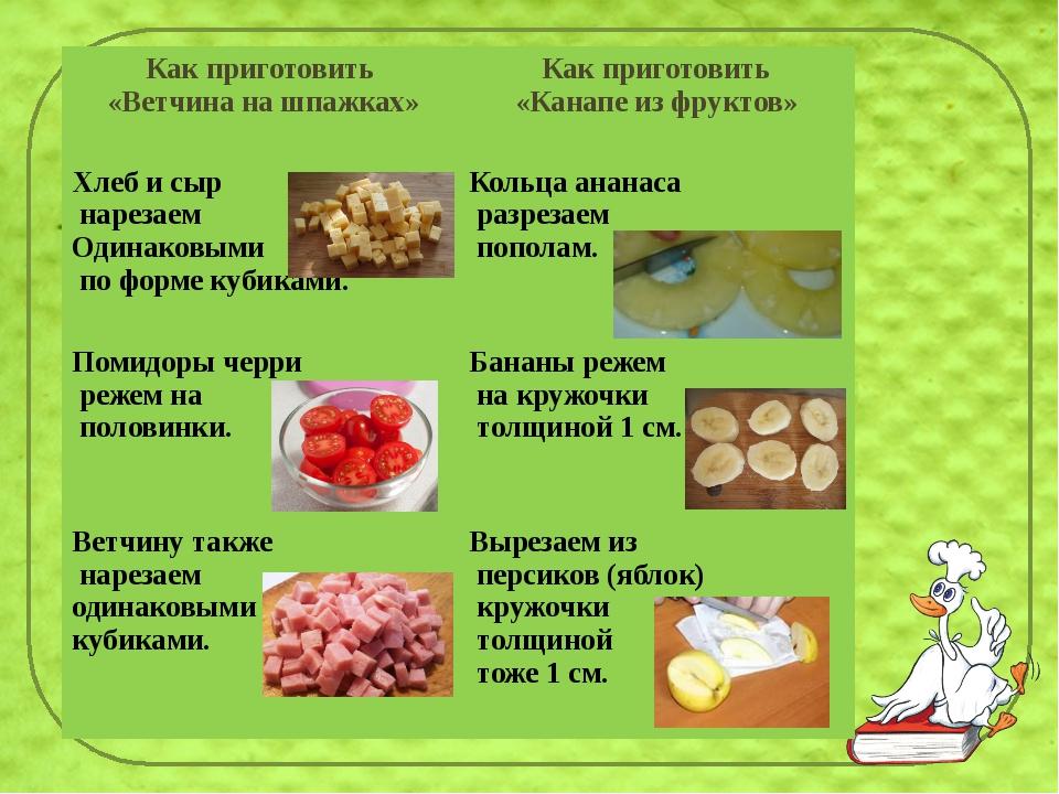 Как приготовить «Ветчина на шпажках» Как приготовить «Канапе из фруктов» Хле...