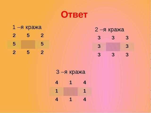 Ответ 1 –я кража 2 –я кража 3 –я кража 2 5 2 5 5 2 5 2 3 3 3 3 3 3 3 3 4 1 4...