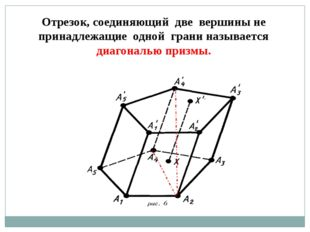 Отрезок, соединяющий две вершины не принадлежащие одной грани называется диаг