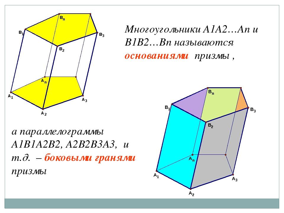 Многоугольники A1A2…An и B1B2…Bn называются основаниями призмы , а параллелог...