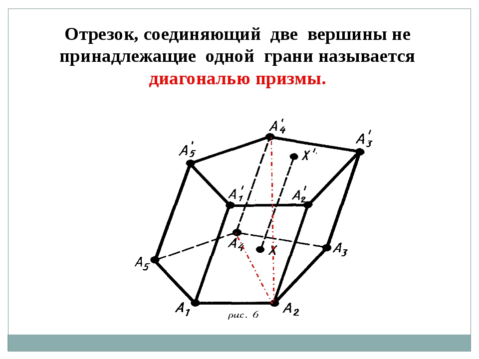 Отрезок, соединяющий две вершины не принадлежащие одной грани называется диаг...
