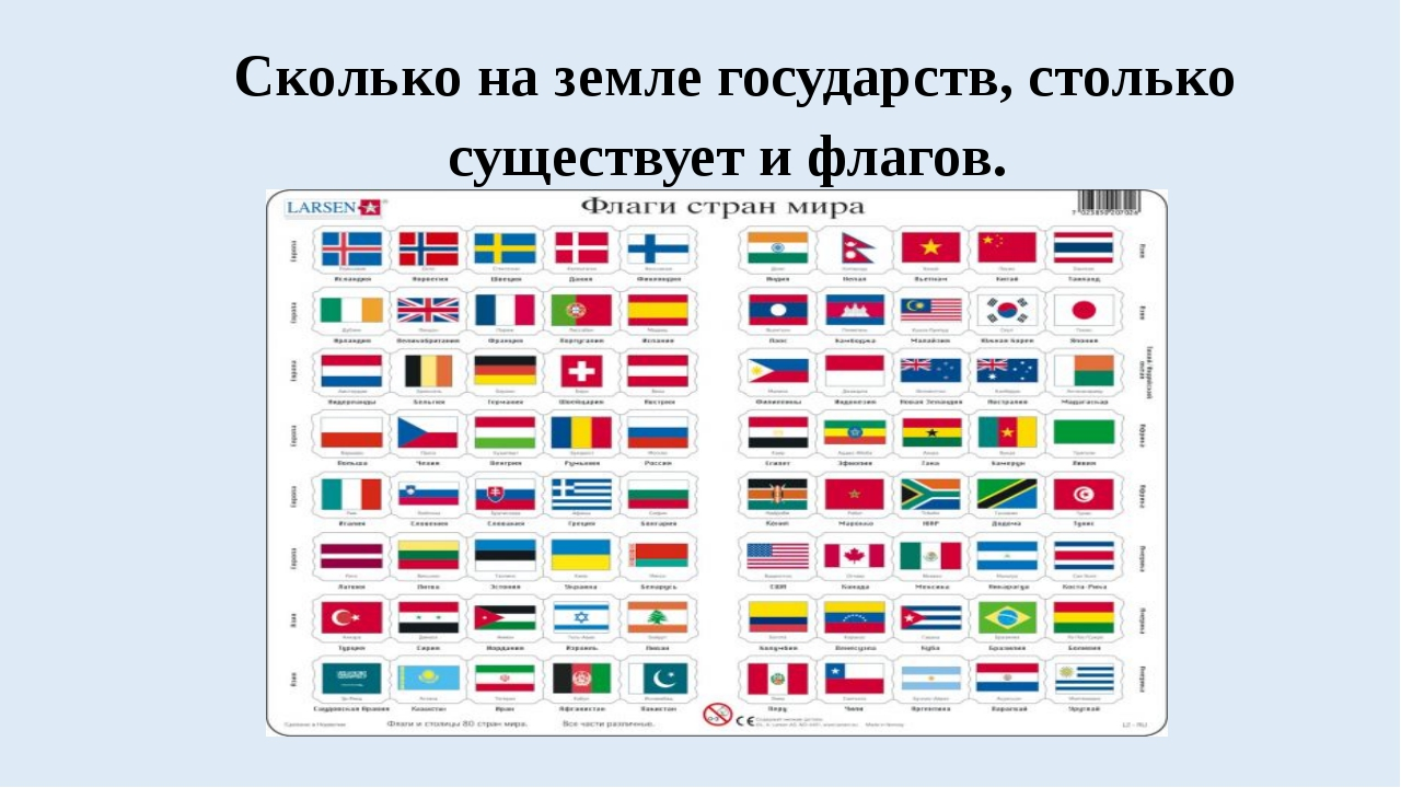 Сколько в мире стран и государств на 2018