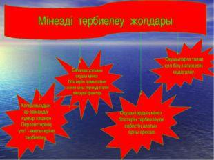 Мінезді тәрбиелеу жолдары Халқымыздың әр заманда ғұмыр кешкен Перзенттерінің