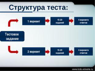 Структура теста: Тестовое задание 1 вариант 2 вариант 15-20 заданий 15-20 зад