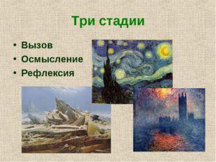 Три стадии Вызов Осмысление Рефлексия