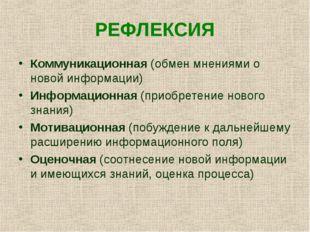 РЕФЛЕКCИЯ Коммуникационная (обмен мнениями о новой информации) Информационная