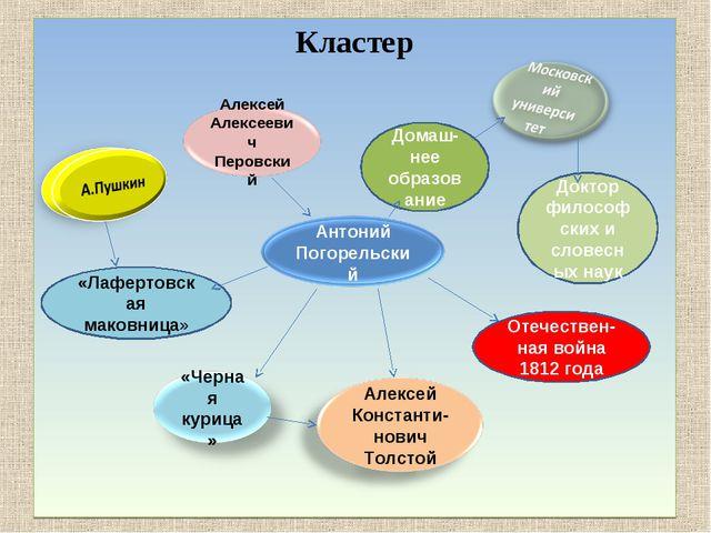 Кластер Домаш-нее образование Отечествен-ная война 1812 года «Лафертовская ма...