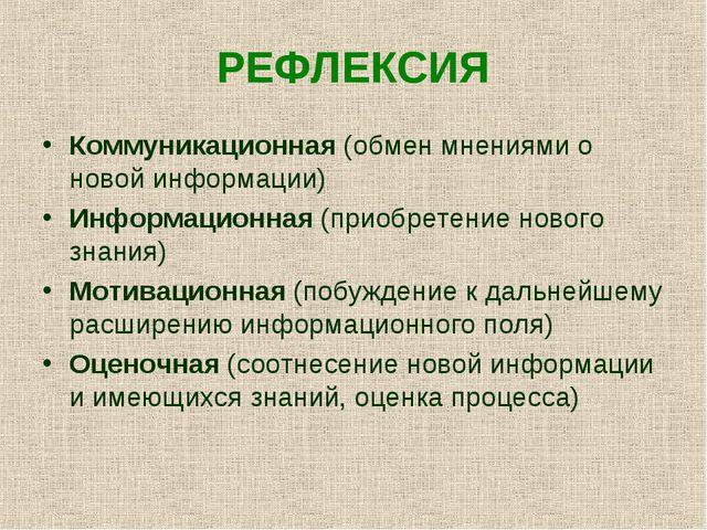 РЕФЛЕКCИЯ Коммуникационная (обмен мнениями о новой информации) Информационная...