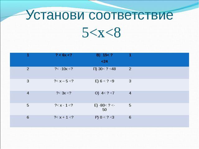 Установи соответствие 5