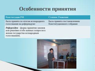 Постановление Конституционного Собрания