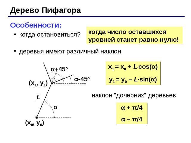 Дерево Пифагора Особенности: когда остановиться? деревья имеют различный накл...