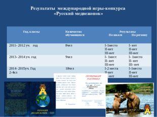 Результаты международной игры-конкурса «Русский медвежонок» Год, классы Колич