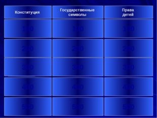 Назовите день, когда была принята Конституция Российской Федерации?