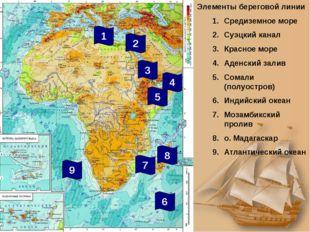Элементы береговой линии Средиземное море Суэцкий канал Красное море Аденский