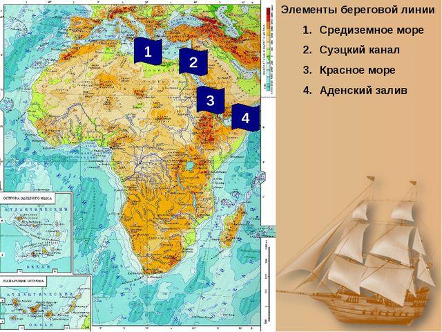 Элементы береговой линии Средиземное море Суэцкий канал Красное море Аденский...