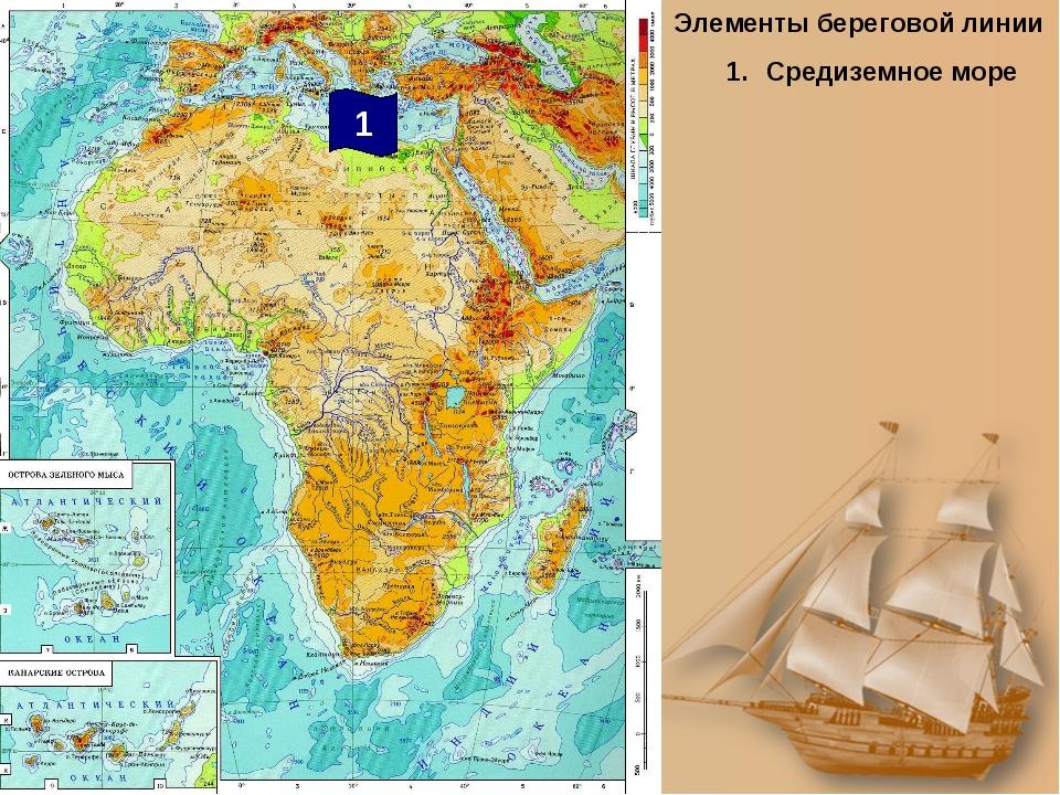 Элементы береговой линии Средиземное море 1