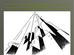 На этом рисунке мы не пытались изобразить основание здания: мы не видим этого