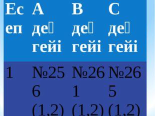 IX. Сабақты пысықтау (оқулықпен жұмыс) ЕсепА деңгейіВ деңгейіС деңгейі 1