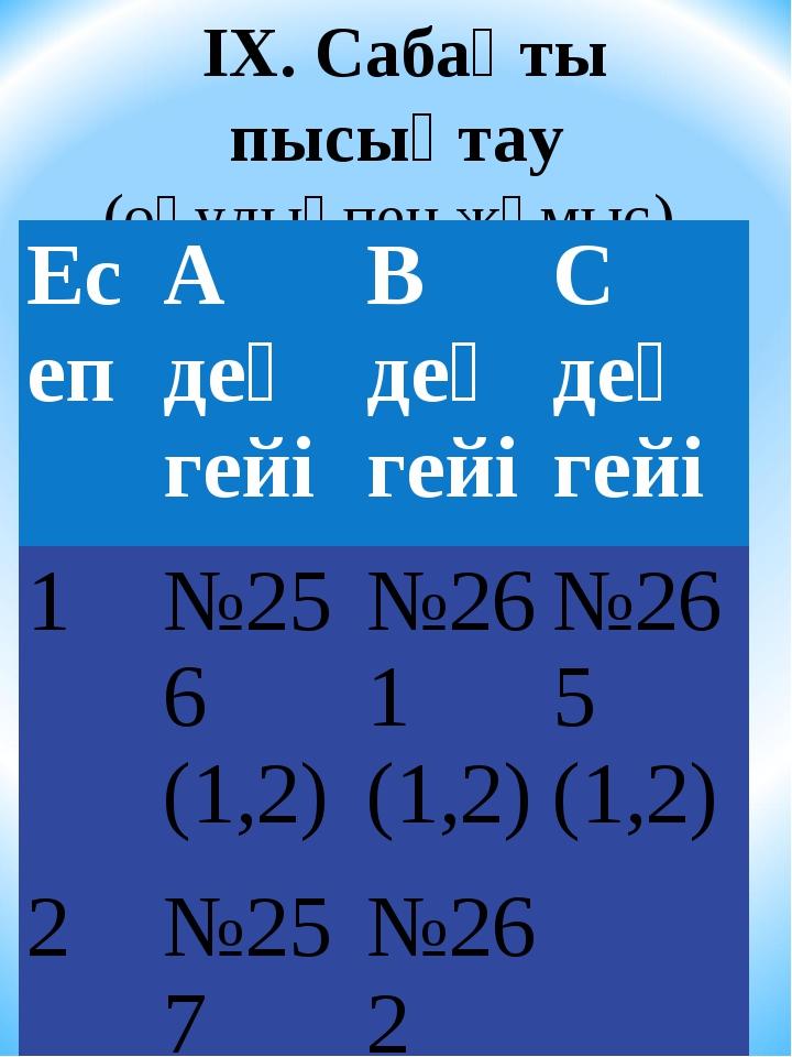 IX. Сабақты пысықтау (оқулықпен жұмыс) ЕсепА деңгейіВ деңгейіС деңгейі 1...