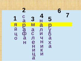 1 2 3 4 5 6 7 я й ц о с а р а ф а н м а с л е н и ц а н а л и ч н и к и р у б