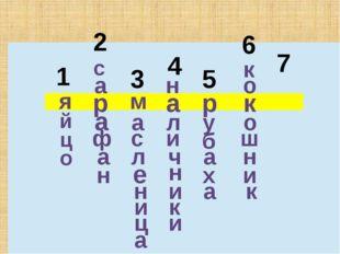 1 2 3 4 5 6 7 я й ц о с а р а ф а н м а с л е н и ц а н а о и ч н и к и р у б