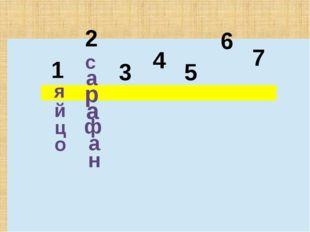 1 2 3 4 5 6 7 я й ц о с а р а ф а н