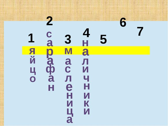 1 2 3 4 5 6 7 я й ц о с а р а ф а н м а с л е н и ц а н а л и ч н и к и   ...