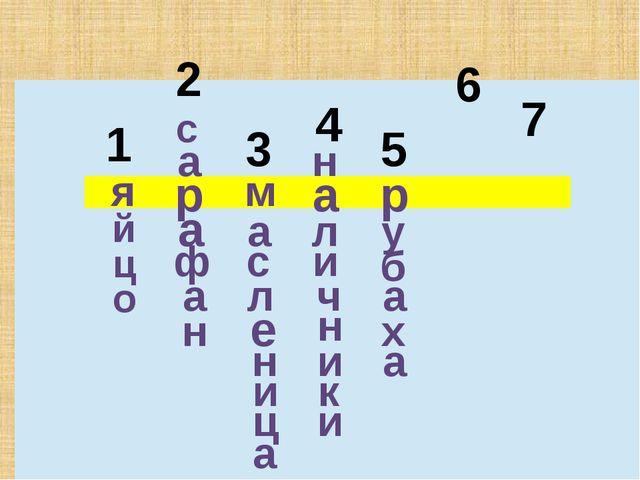 1 2 3 4 5 6 7 я й ц о с а р а ф а н м а с л е н и ц а н а л и ч н и к и р у б...