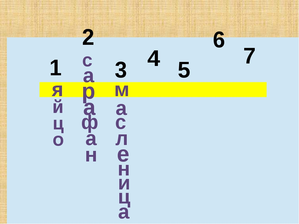 1 2 3 4 5 6 7 я й ц о с а р а ф а н м а с л е н и ц а            ...