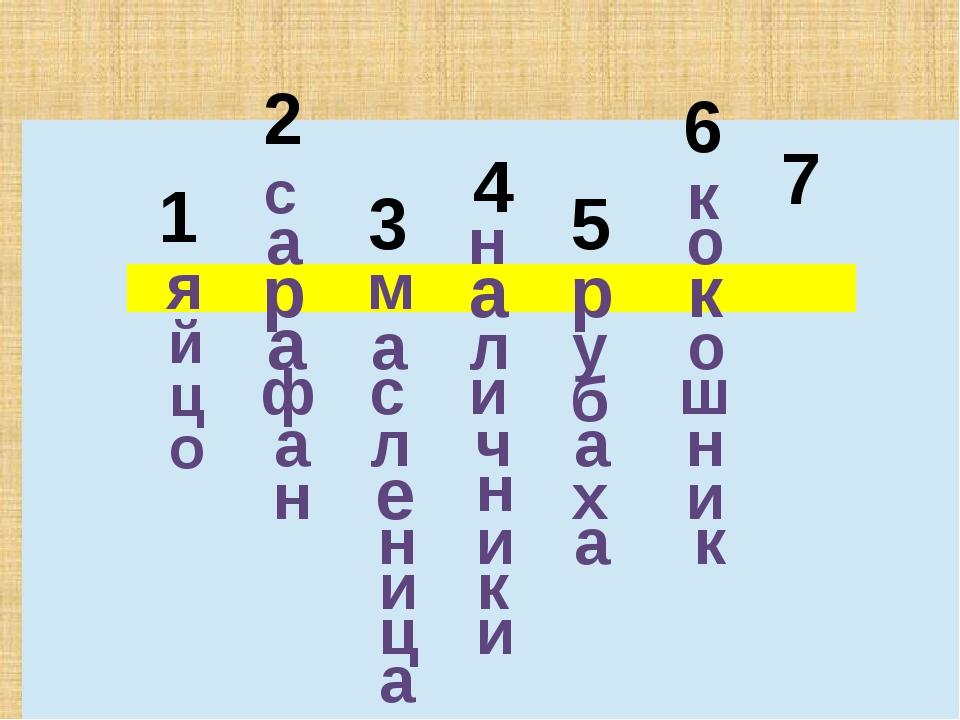 1 2 3 4 5 6 7 я й ц о с а р а ф а н м а с л е н и ц а н а о и ч н и к и р у б...