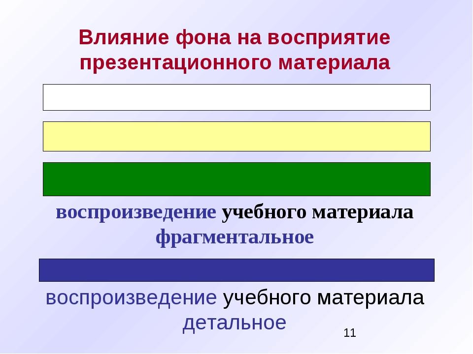 воспроизведение учебного материала фрагментальное воспроизведение учебного м...