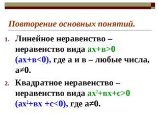Повторение основных понятий. Линейное неравенство – неравенство вида ах+в>0 (