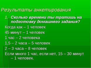 Результаты анкетирования Сколько времени ты тратишь на подготовку домашнего з