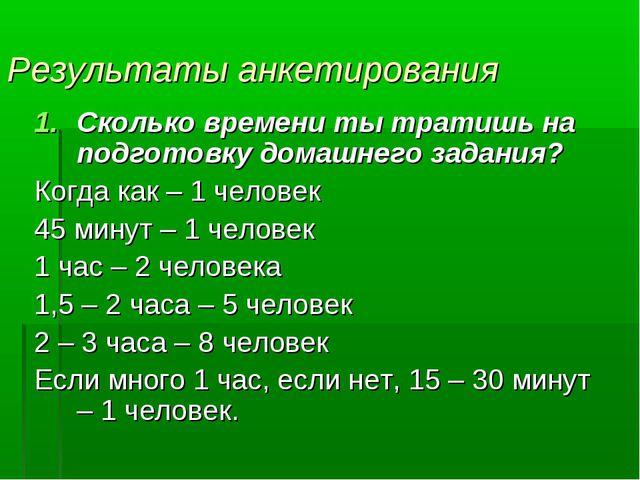 Результаты анкетирования Сколько времени ты тратишь на подготовку домашнего з...