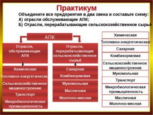 Практикум Объедините все предприятия в два звена и составьте схему: А) отрасл