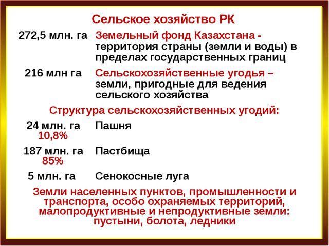 Сельское хозяйство РК 272,5млн. га Земельный фонд Казахстана - территория стр...