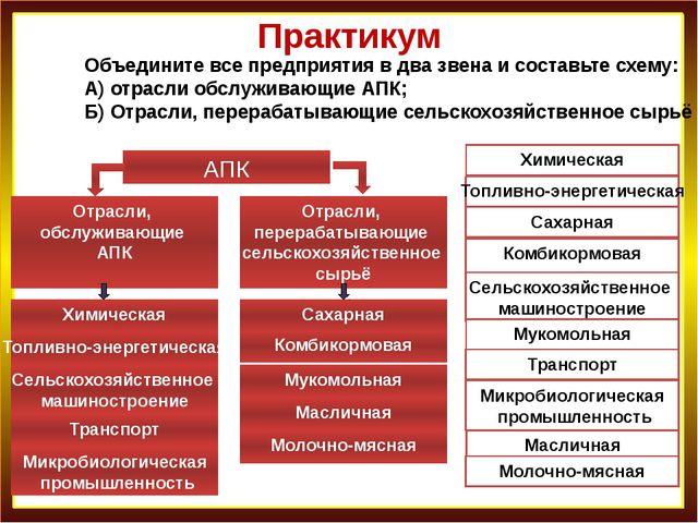 Практикум Объедините все предприятия в два звена и составьте схему: А) отрасл...