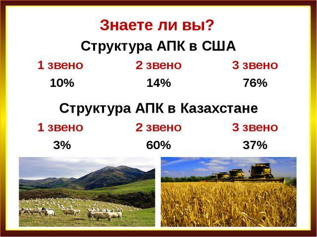 Знаете ли вы? Структура АПК в США 1 звено 2 звено 3 звено 10% 14% 76% Структу...