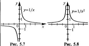 Картинки по запросу непериодические функции